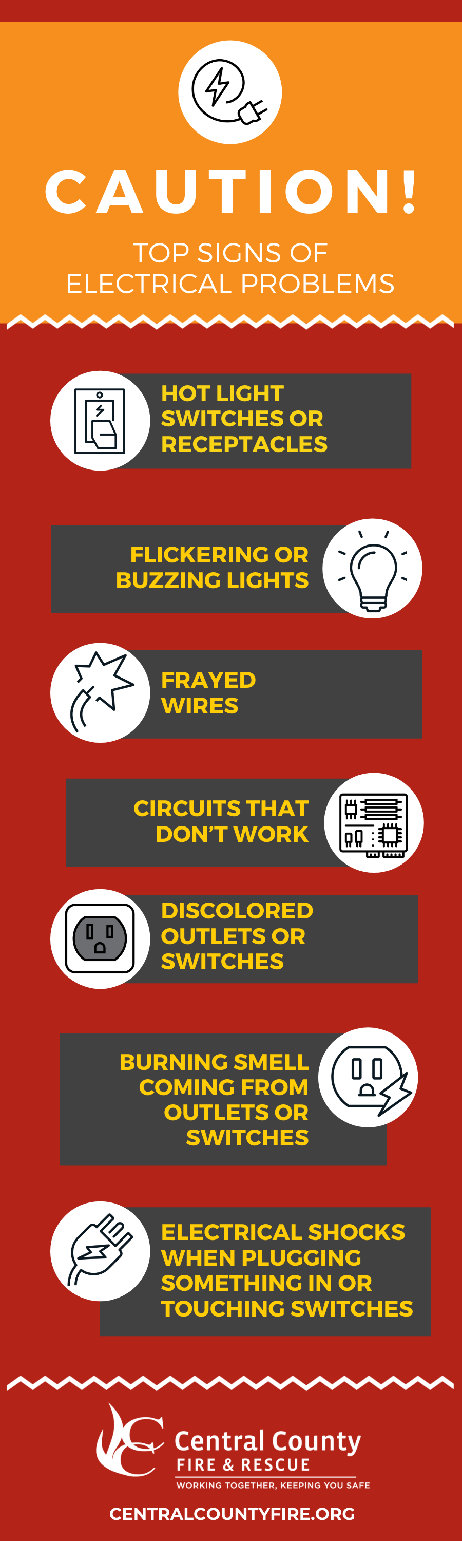 Caution! Signs of electrical problems: (1) Hot light switches or receptacles; (2) Flickering or buzzing lights; (3) Frayed wires; (4) Circuits that don't work; (5) Discolored outlets or switches; (6) Electrical shocks when plugging something in or touching switches; (7) Burning smell coming from outlets or switches